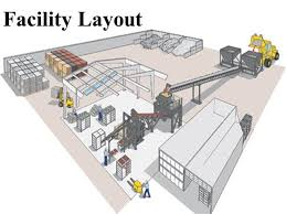 plant layout editor free download 36899615 facility layout authorstream