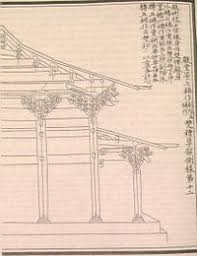 Architect In Chinese Chinese Architecture Wikipedia