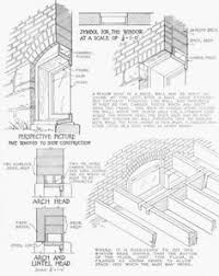 Home Decorators Catalogue Sliding Door Construction Drawings Drawing Home Decor Stores