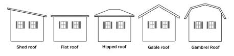 shed style roof roofing options