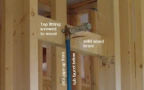 Pex Faucet Plumbing In The Walls