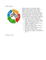 quality management system sample