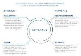 metabank prepaid cards meet the 4 billion fintech company in your backyard