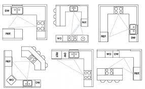 Kitchen Triangle Design Kitchen Design Triangle Kitchen Design Triangle Fantastic Absurd