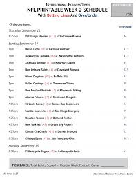 nfl thanksgiving schedule 2014 point spreads lines