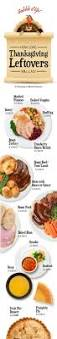 thanksgiving for one recipes 88 best thanksgiving recipes images on pinterest