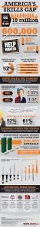 Gap In Career Resume 34 Best Skills Gap Stem Images On Pinterest Gap Infographics