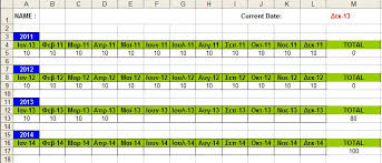 Dues Spreadsheet Microsoft Excel What Functions Can I Use To Track Subscriptions
