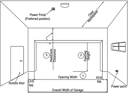 Garage Measurements Standard Doors Australia U0026 Paladin Five Star Manor Australia