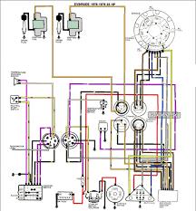 1993 johnson 50 wiring diagram boat instrument panel wiring