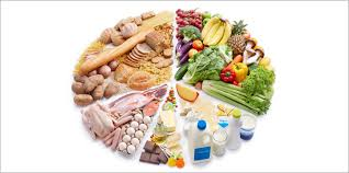 good nutrition online diet plan help u0026 advice weightplan