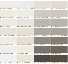 the best sherwin williams neutral paint colors best neutral