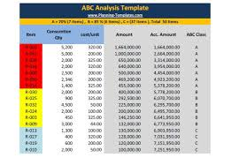 abc analysis template in excel spreadsheet templates