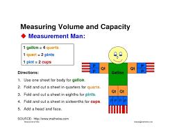 measurement man measuring volume and capacity 3rd grade worksheet