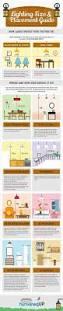 best 25 apartment size furniture ideas on pinterest furniture
