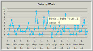 Spreadsheet For Sales Tracking by 2011 Etsy Sales Goal Tracker Spreadsheet Free