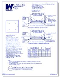Ceiling Access Doors by Williams Brothers Corporation Of America Doors Cad Drawings