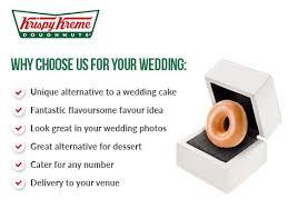 for your wedding weddings