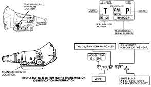 ford f150 transmission identification codes repair guides serial number identification transmission