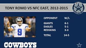 tony romo pretty much owns the nfc east blogging the boys