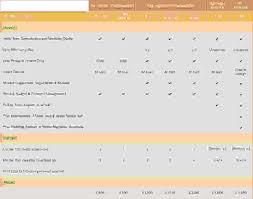 wedding planner prices average price of wedding planner