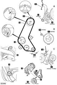 how to replace timing chain on opel astra 1 7d dti 2001