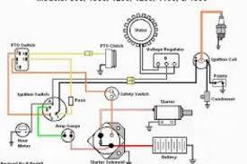 kohler stator wiring diagram wiring diagram