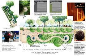 memorial garden birmingham holocaust memorial garden planned for downtown al