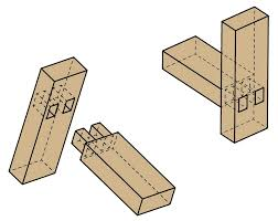 Different Wood Joints And Their Uses by Mortise And Tenon Woodworking Joints
