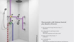 shower kohler shower kits amazing compelling kohler shower