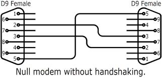 rs232 db9 wiring diagram efcaviation com