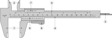 Bench Micrometer Working Difference Between Vernier Caliper And Micrometer