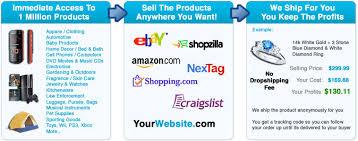 Home Decor Wholesale Dropshippers Wholesale Goods For Auctions Wholesale Products Wholesale
