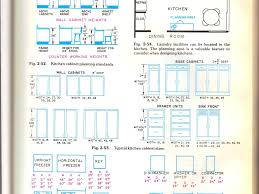 Kitchen Cabinet Depths by Thrilling Model Of Kitchen Cabinet Door Replacement Cost Tags
