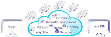 e invoice services electronic invoicing solutions