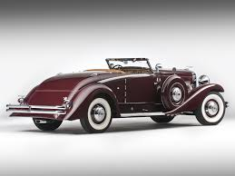 top 10 most expensive american cars ever sold at auction