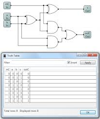 Truth Table Calculator Logic Circuit Official Web Site