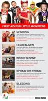 40 best first aid images on pinterest first aid red cross and