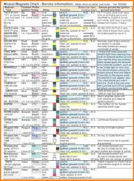 5 electrical wiring color code chart cable diagram