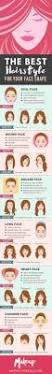 best 20 hairstyles for diamond face ideas on pinterest diamond