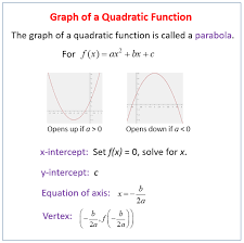 graph linear u0026 quadratic functions solutions examples lessons