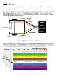 5 way trailer wiring diagram lenito