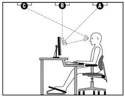 Light Glare Lighting Ergonomics Survey And Solutions Osh Answers