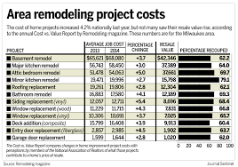 Average Cost Of Remodeling Bathroom by Home Remodeling Costs Rose 4 2 In 2014 Report Finds