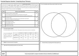 ks4 chemical changes neutralisation u0026 ph scale teacher