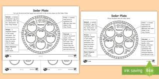 passover plate foods the seder plate worksheet passover hebrew passover