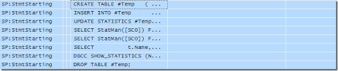 Create Temporary Table Page Free Space Temporary Tables In Stored Procedures