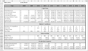 Discounted Flow Excel Template I Am Building A Discounted Flow Stock Valuation Model In