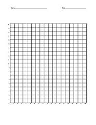 coordinate graph quadrant 1 coordinate graph mystery picture waldo and food by