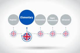 english grammar free online english grammar course alison
